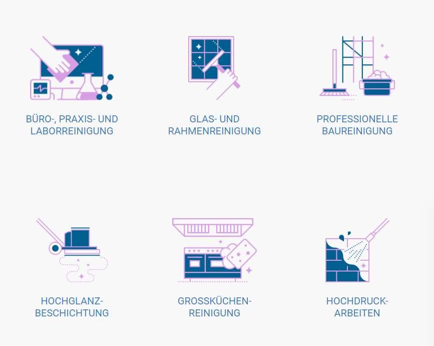 Büroreinigung und Gebäudereinigung Hamburg